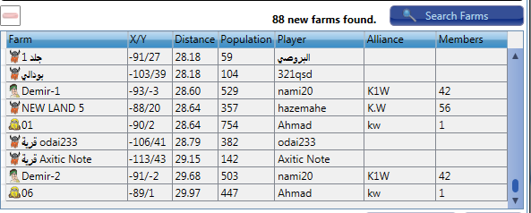 Farms Results Grid